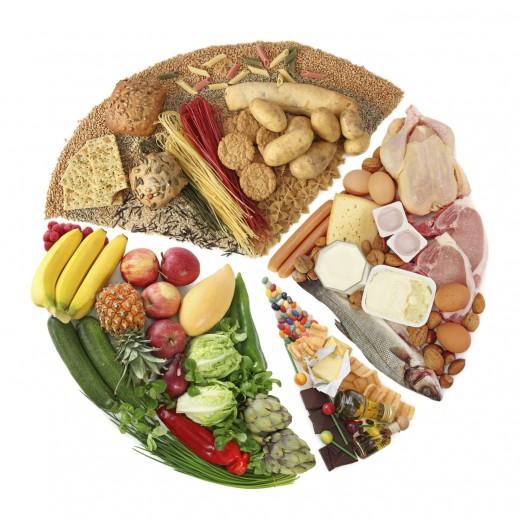 диета 15 продуктов