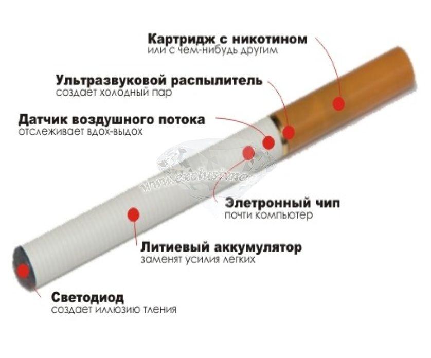 При вдыхании в себя пары электронной сигареты, человек получает всего лишь никотин