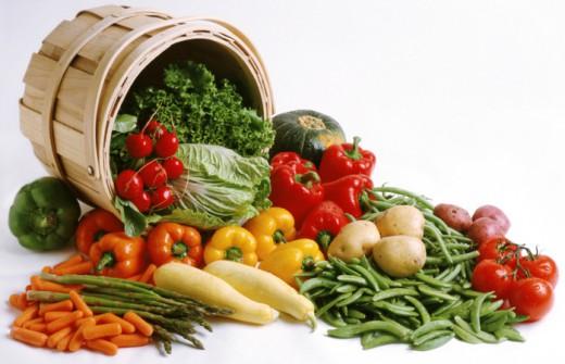 диета от холестерина