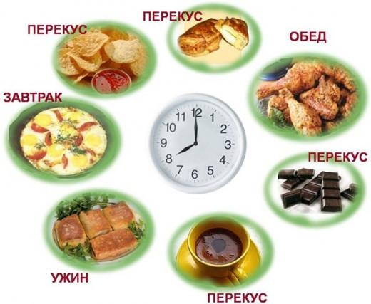 диета 6 лепестков меню