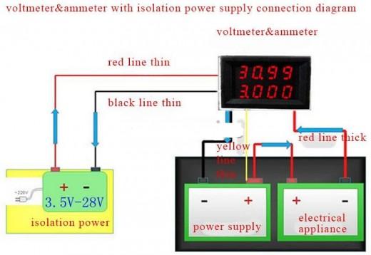Чем амперметр отличается от вольтметра?